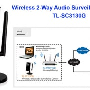 IP kamera wifi